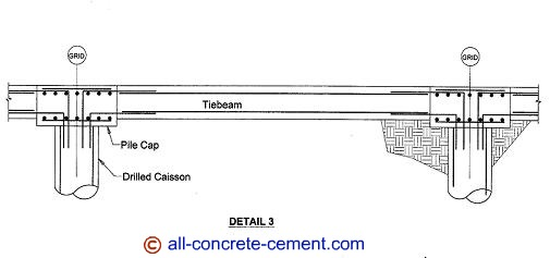 Continuous footing, wall footing, spread footing, footing design, concrete footing details