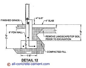 Garage foundation, Home foundations, Monolithic concrete Slab, Suspended concrete slab, Garage Floor