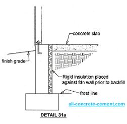 Insulated concrete slab, Concrete slab heating, Concrete wall insulation, Concrete insulation, Underfloor insulation